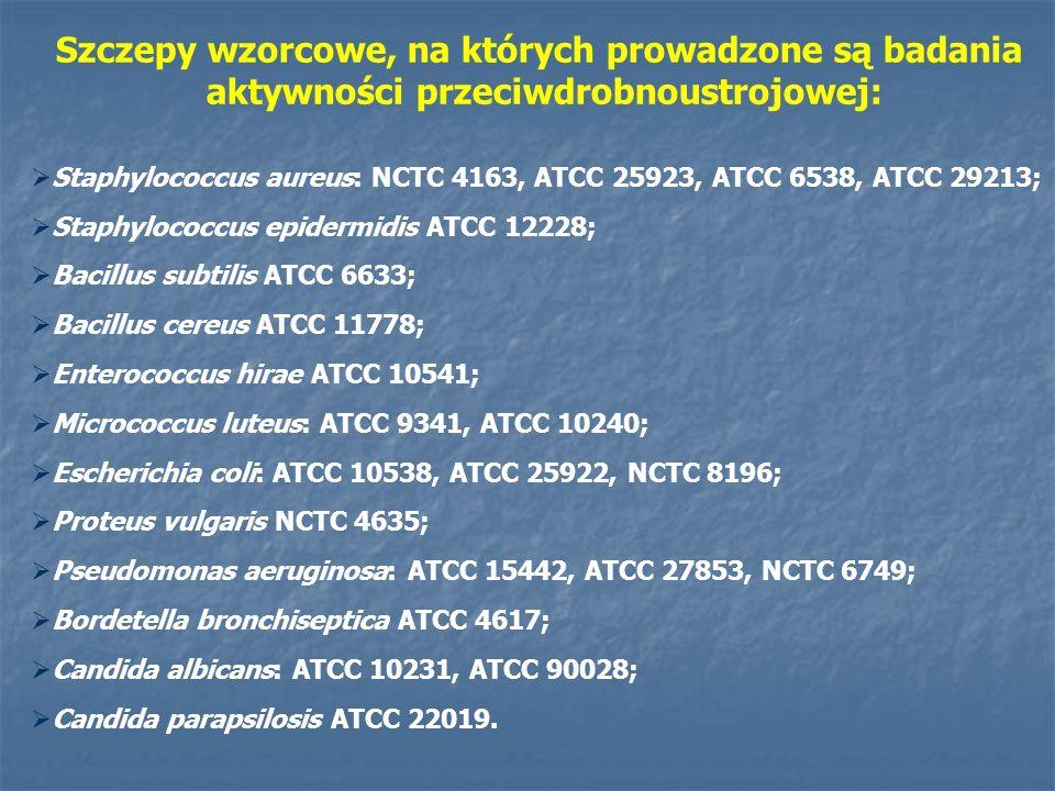 Metoda krążkowo-dyfuzyjna do wstępnej oceny aktywności przeciwdrobnoustrojowej nowych substancji chemicznych pochodne 1,2,4-triazolino-5-onu (stężenie związku 400µg/krążek) 1.