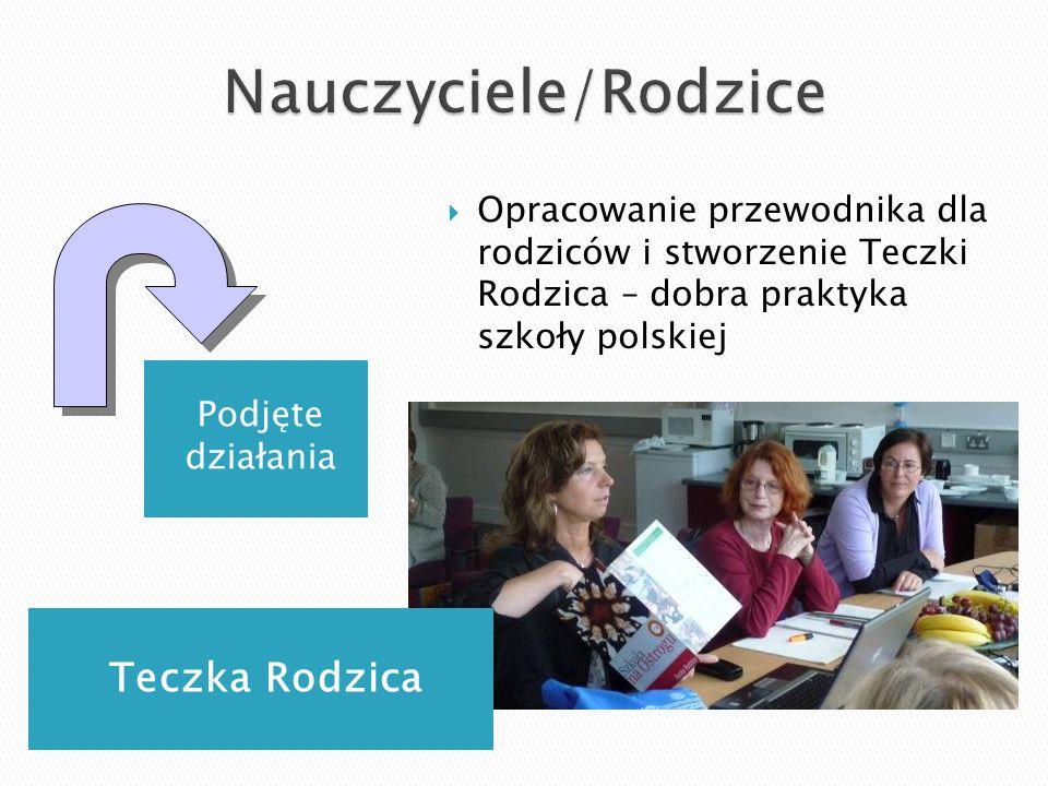 Podjęte działania Opracowanie przewodnika dla rodziców i stworzenie Teczki Rodzica – dobra praktyka szkoły polskiej Teczka Rodzica