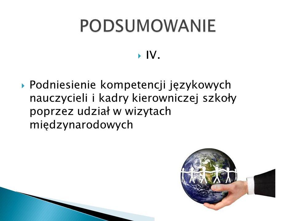IV. Podniesienie kompetencji językowych nauczycieli i kadry kierowniczej szkoły poprzez udział w wizytach międzynarodowych