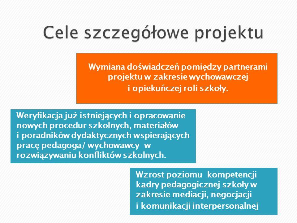 W regionie: Rozpowszechnienie rezultatów projektu poprzez ich prezentacje na konferencjach i spotkaniach organizowanych przez instytucje doskonalenia zawodowego, kuratoria oświaty, ośrodki metodyczne, jako przykłady dobrych praktyk, Opublikowanie rezultatów projektu na stronie internetowej szkoły
