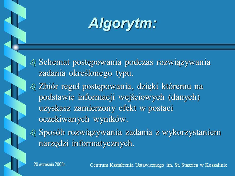 20 września 2003r. Centrum Kształcenia Ustawicznego im. St. Staszica w Koszalinie Algorytm: b Schemat postępowania podczas rozwiązywania zadania okreś