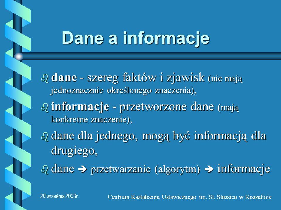 20 września 2003r. Centrum Kształcenia Ustawicznego im. St. Staszica w Koszalinie Dane a informacje b dane - szereg faktów i zjawisk (nie mają jednozn