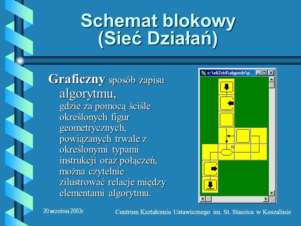 20 września 2003r. Centrum Kształcenia Ustawicznego im. St. Staszica w Koszalinie Schemat blokowy (Sieć Działań) Graficzny sposób zapisu algorytmu, gd