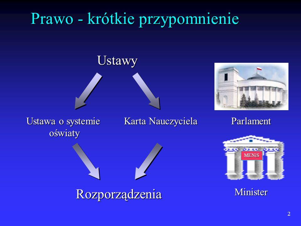 2 Prawo - krótkie przypomnienie Ustawy Ustawa o systemie oświaty Karta Nauczyciela Rozporządzenia Parlament Minister MENiS