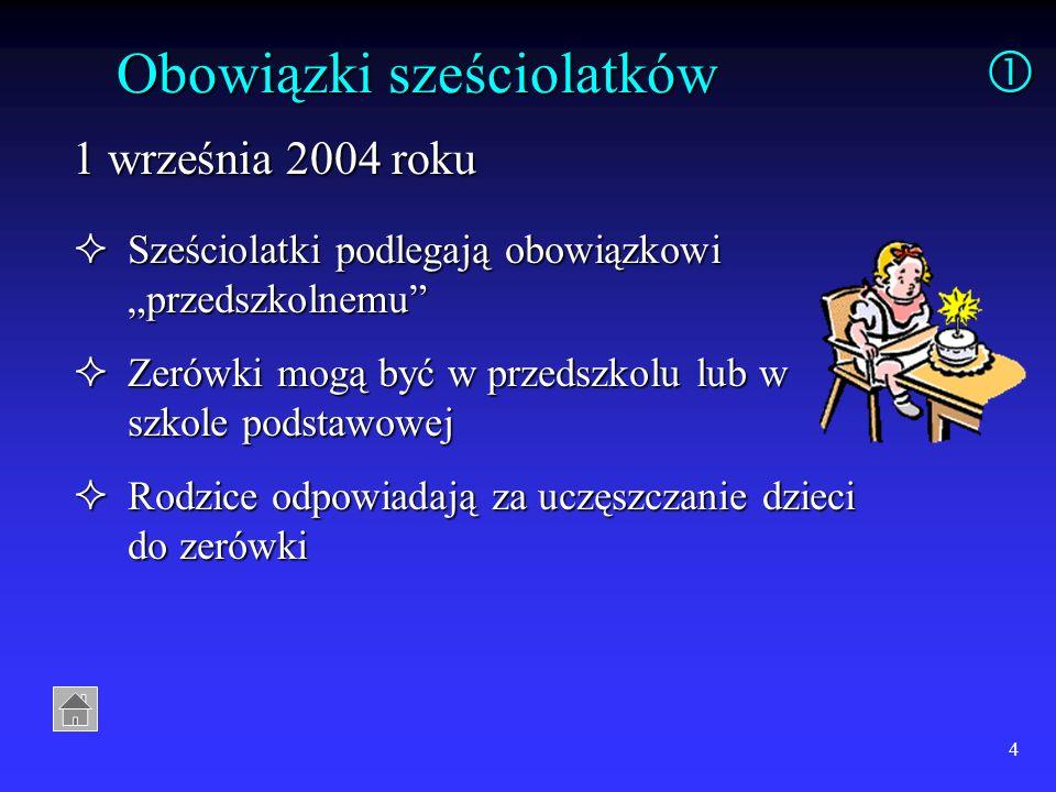 4 Obowiązki sześciolatków 1 września 2004 roku Sześciolatki podlegają obowiązkowi przedszkolnemu Sześciolatki podlegają obowiązkowi przedszkolnemu Zerówki mogą być w przedszkolu lub w szkole podstawowej Zerówki mogą być w przedszkolu lub w szkole podstawowej Rodzice odpowiadają za uczęszczanie dzieci do zerówki Rodzice odpowiadają za uczęszczanie dzieci do zerówki