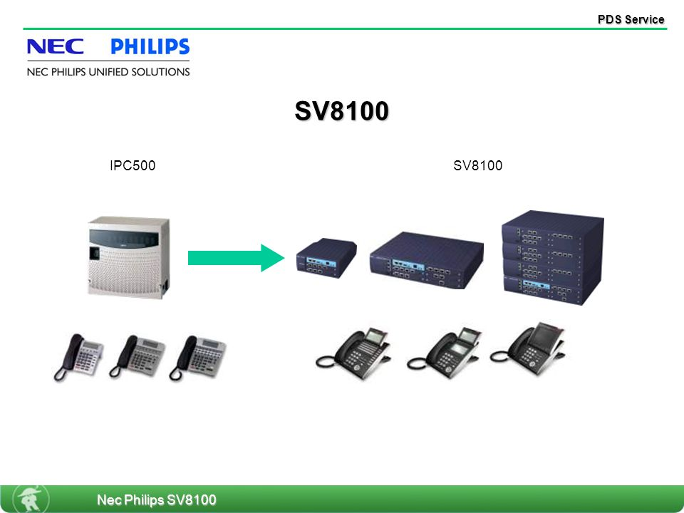 SV8100 IPC500SV8100 Nec Philips SV8100
