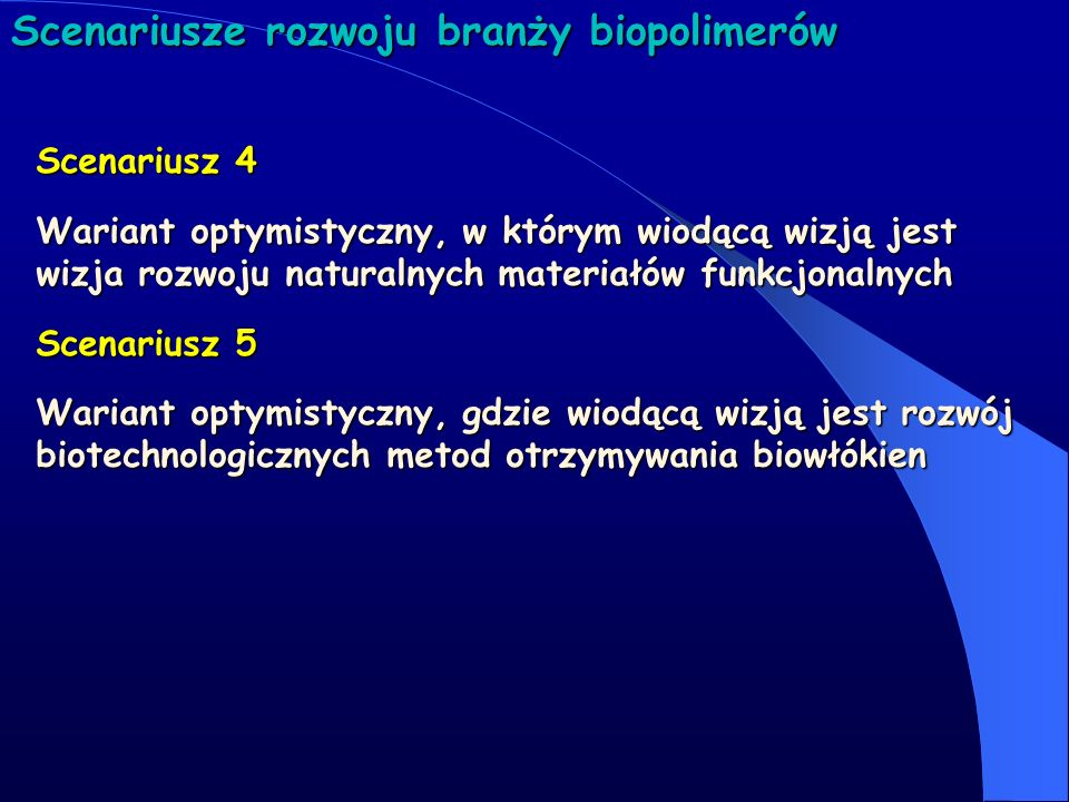 Scenariusze rozwoju branży biopolimerów Scenariusz 4 Wariant optymistyczny, w którym wiodącą wizją jest wizja rozwoju naturalnych materiałów funkcjona