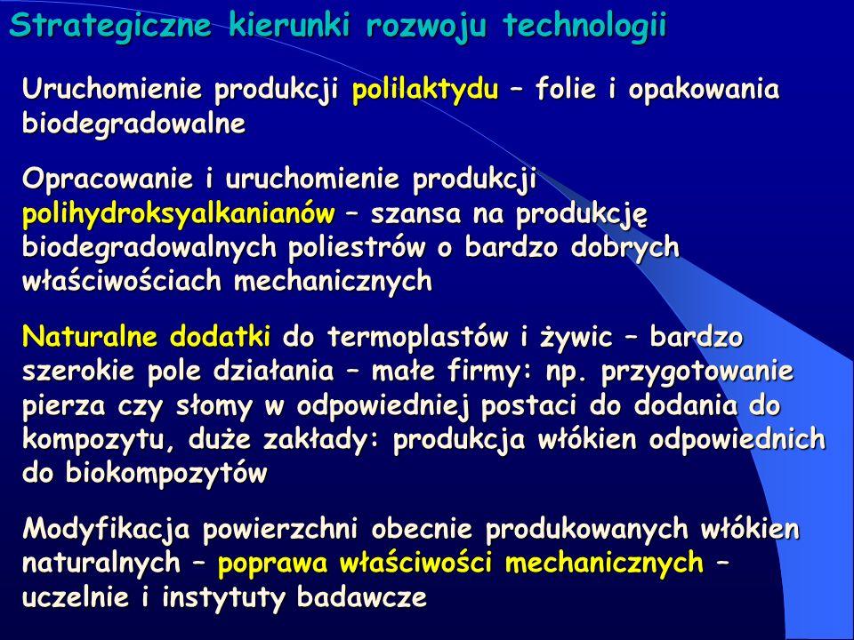 Strategiczne kierunki rozwoju technologii Technologie krytyczne Odklejanie włókna z roślin łykowych Odklejanie włókna z roślin łykowych Formowanie włokien z roztworów Formowanie włokien z roztworów Elektroprzędzenie Elektroprzędzenie Otrzymywanie polihydroksyalkanianów Otrzymywanie polihydroksyalkanianów Otrzymywanie alginianów Otrzymywanie alginianów Otrzymywanie polilaktydu Otrzymywanie polilaktydu Wytwarzanie nośników do immobilizacji związków biologicznie czynnych Wytwarzanie nośników do immobilizacji związków biologicznie czynnych Wytwarzanie jonitów chelatujących Wytwarzanie jonitów chelatujących