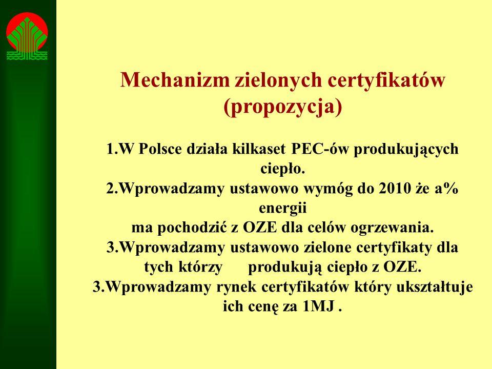 Mechanizm zielonych certyfikatów (propozycja) 1.W Polsce działa kilkaset PEC-ów produkujących ciepło. 2.Wprowadzamy ustawowo wymóg do 2010 że a% energ