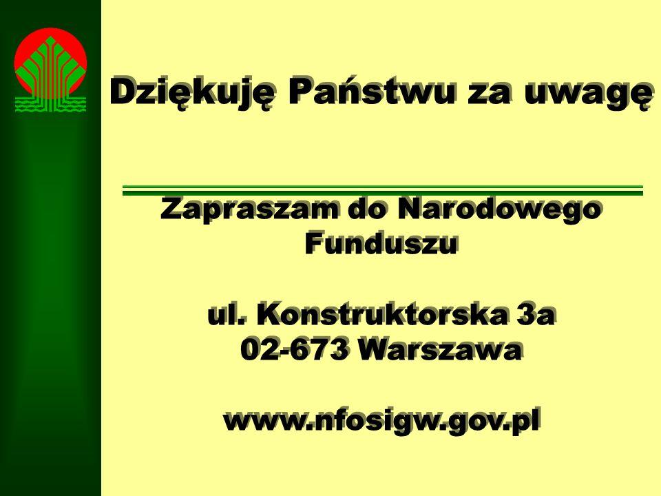 Dziękuję Państwu za uwagę Zapraszam do Narodowego Funduszu ul. Konstruktorska 3a 02-673 Warszawa www.nfosigw.gov.pl