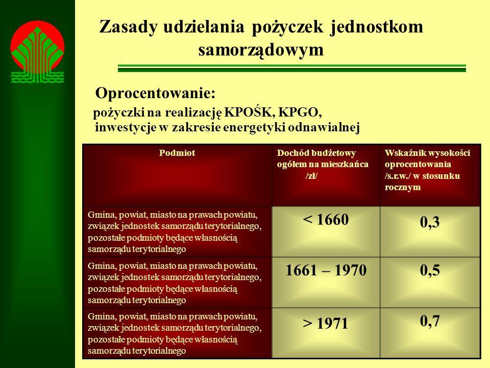 2.Lista priorytetowych programów na rok 2007. Obejmuje sześć programów tematycznych.