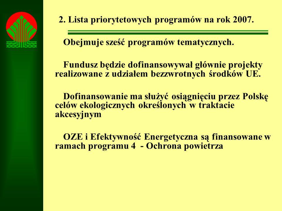2. Lista priorytetowych programów na rok 2007. Obejmuje sześć programów tematycznych. Fundusz będzie dofinansowywał głównie projekty realizowane z udz