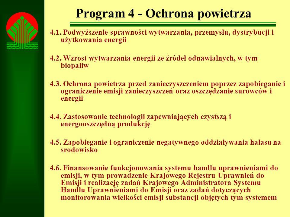 Program 4 - Ochrona powietrza 4.1. Podwyższenie sprawności wytwarzania, przemysłu, dystrybucji i użytkowania energii 4.2. Wzrost wytwarzania energii z