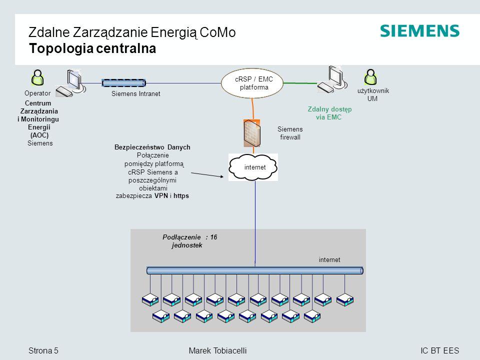 IC BT EES Marek TobiacelliStrona 5 Zdalne Zarządzanie Energią CoMo Topologia centralna Operator Centrum Zarządzania i Monitoringu Energii (AOC) Siemen