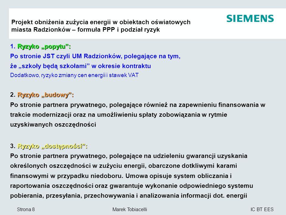 IC BT EES Marek TobiacelliStrona 8 Projekt obniżenia zużycia energii w obiektach oświatowych miasta Radzionków – formuła PPP i podział ryzyk Ryzyko po