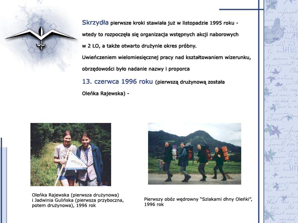 Tygodniowy przegląd wydarzeń roku 03/04: PONIEDZIAŁEK Rajd po Czerwone Korale Oleńki to rajd związany z naszą patronką, Olgą Małkowską.