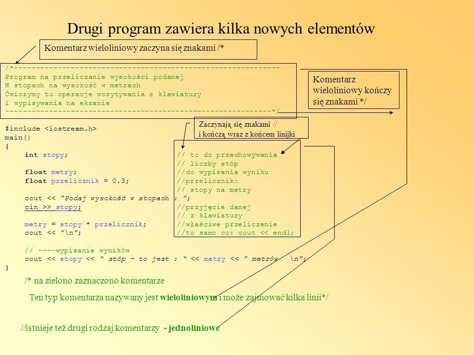 Drugi program Wczytywanie danych z klawiatury, komentarze, zmienne.
