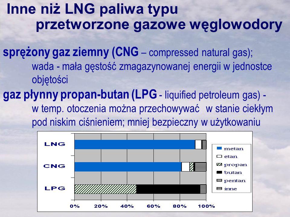 Inne niż LNG paliwa typu przetworzone gazowe węglowodory sprężony gaz ziemny (CNG – compressed natural gas); wada - mała gęstość zmagazynowanej energi