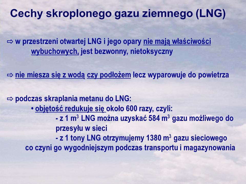 Cechy skroplonego gazu ziemnego (LNG) w przestrzeni otwartej LNG i jego opary nie mają właściwości wybuchowych, jest bezwonny, nietoksyczny nie miesza
