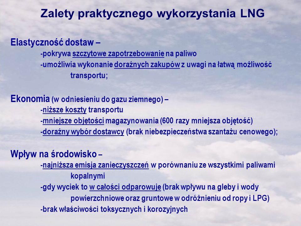 Zalety praktycznego wykorzystania LNG Elastyczność dostaw – -pokrywa szczytowe zapotrzebowanie na paliwo -umożliwia wykonanie doraźnych zakupów z uwag