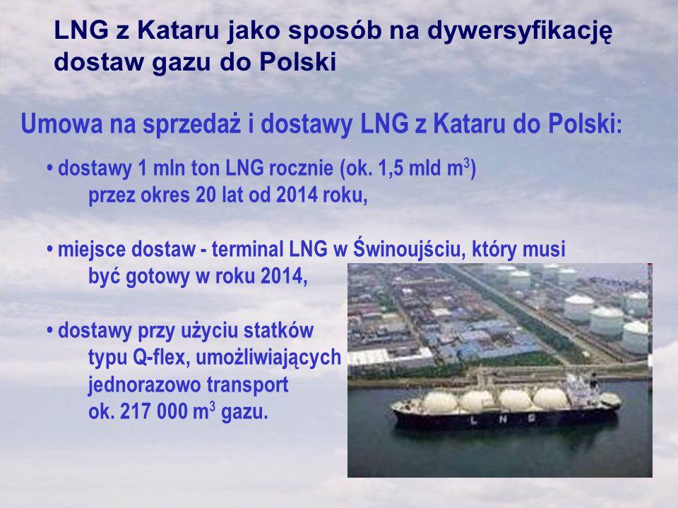 LNG z Kataru jako sposób na dywersyfikację dostaw gazu do Polski Umowa na sprzedaż i dostawy LNG z Kataru do Polski : dostawy 1 mln ton LNG rocznie (o