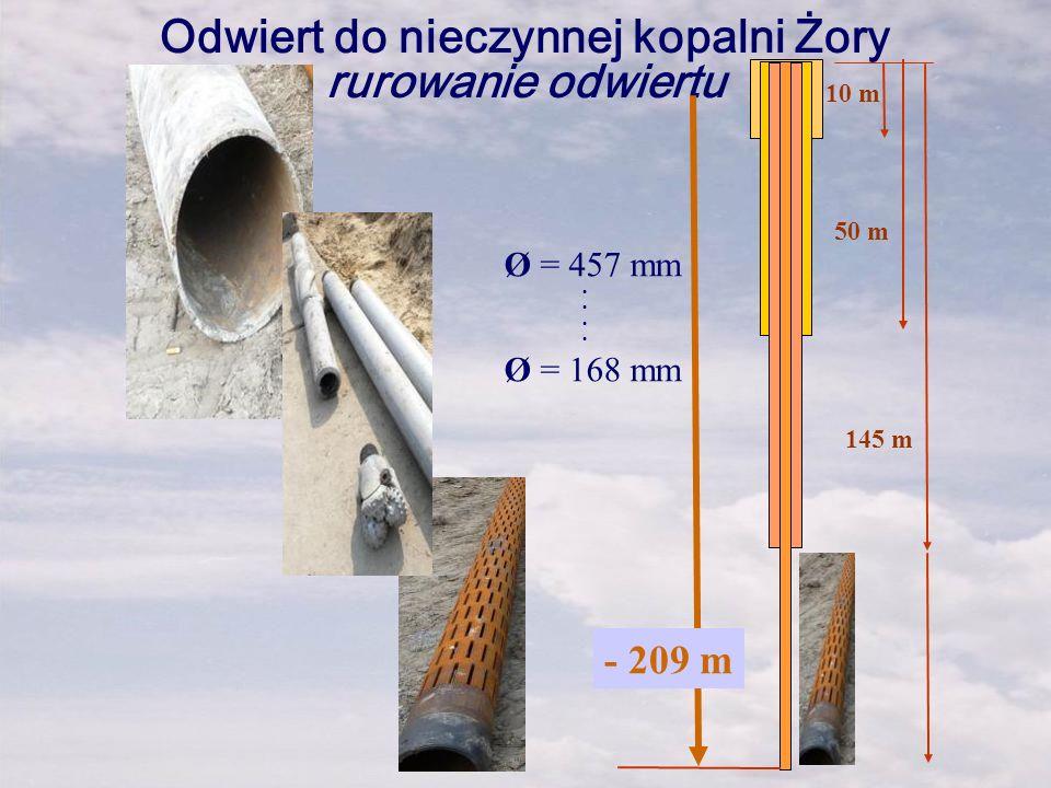 Odwiert do nieczynnej kopalni Żory rurowanie odwiertu - 209 m 10 m 50 m 145 m Ø = 457 mm Ø = 168 mm