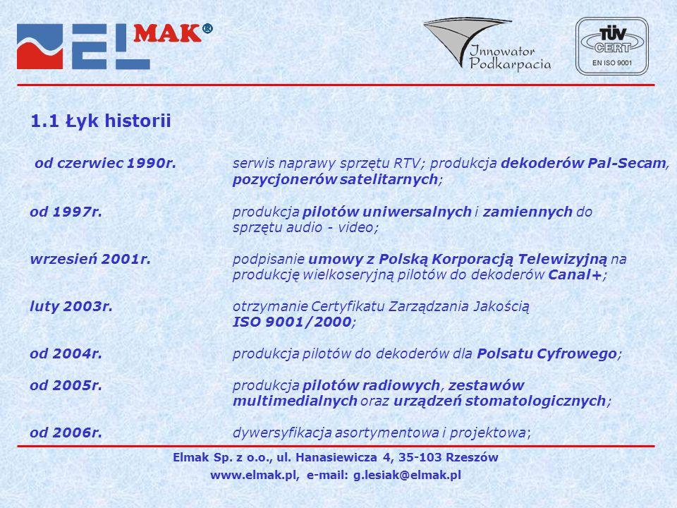 1.1 Łyk historii od czerwiec 1990r.serwis naprawy sprzętu RTV; produkcja dekoderów Pal-Secam, pozycjonerów satelitarnych; od 1997r.
