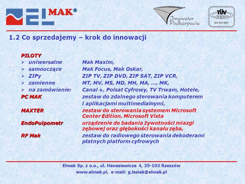 1.2 Co sprzedajemy – krok do innowacji PILOTY uniwersalne Mak Maxim, samouczące Mak Focus, Mak Oskar, ZIPyZIP TV, ZIP DVD, ZIP SAT, ZIP VCR, zamienne MT, MV, MS, MD, MH, MA, …, MK, na zamówienie: Canal +, Polsat Cyfrowy, TV Trwam, Hotele, PC MAK PC MAKzestaw do zdalnego sterowania komputerem i aplikacjami multimedialnymi, MAXTER MAXTERzestaw do sterowania systemem Microsoft Center Edition, Microsoft Vista EndoPulpometr EndoPulpometrurządzenie do badania żywotności miazgi zębowej oraz głębokości kanału zęba, RF Mak RF Makzestaw do radiowego sterowania dekoderami płatnych platform cyfrowych Elmak Sp.