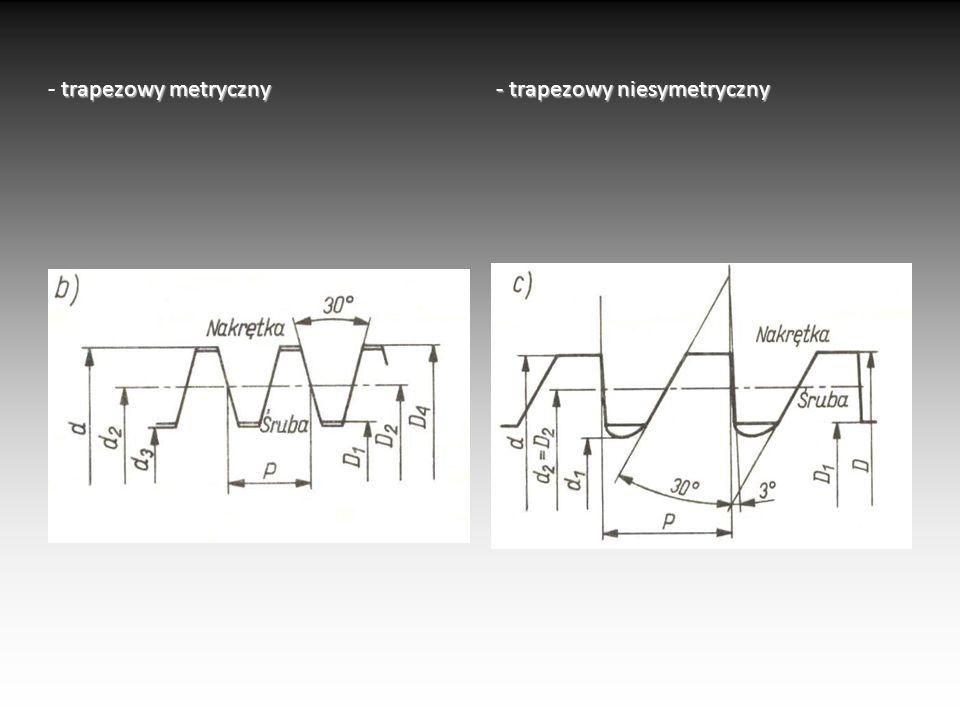 trapezowy metryczny - trapezowy niesymetryczny - trapezowy metryczny - trapezowy niesymetryczny