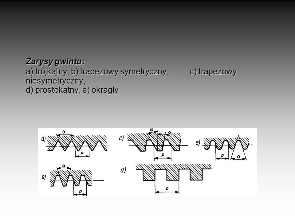 Zarysy gwintu: a) trójkątny, b) trapezowy symetryczny, c) trapezowy niesymetryczny, d) prostokątny, e) okrągły