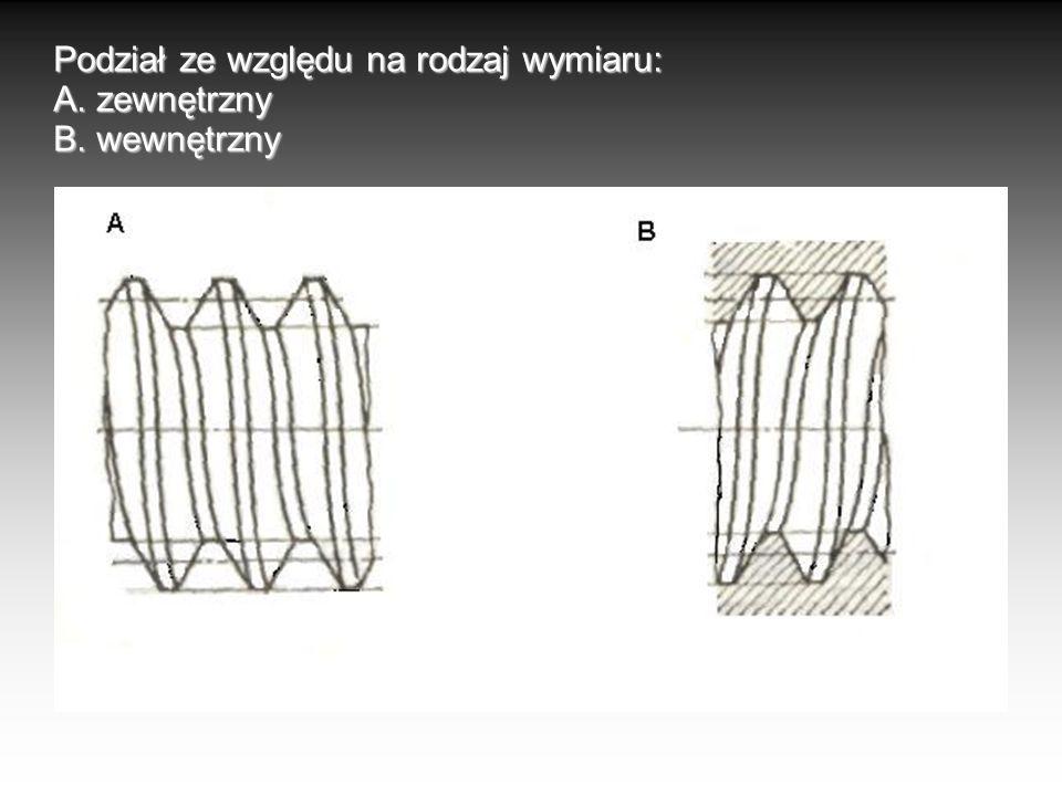 Podział ze względu na rodzaj wymiaru: A. zewnętrzny B. wewnętrzny