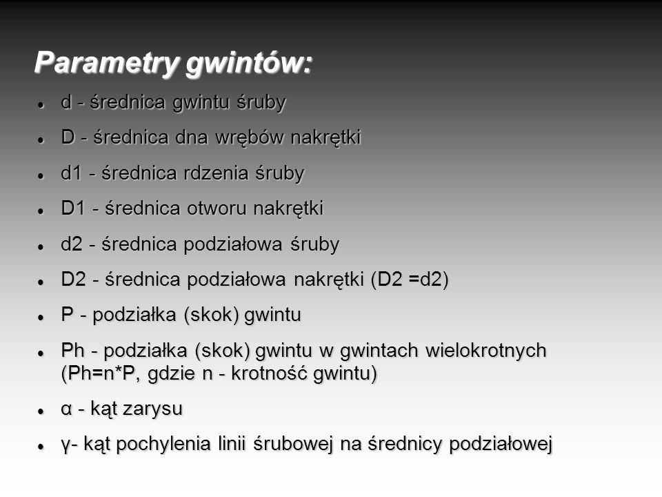 Parametry gwintów: d - średnica gwintu śruby d - średnica gwintu śruby D - średnica dna wrębów nakrętki D - średnica dna wrębów nakrętki d1 - średnica