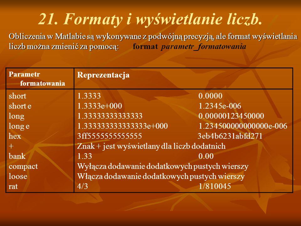 21. Formaty i wyświetlanie liczb. Obliczenia w Matlabie są wykonywane z podwójną precyzją, ale format wyświetlania liczb można zmienić za pomocą: licz