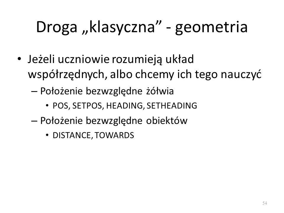 Droga klasyczna - geometria Jeżeli uczniowie rozumieją układ współrzędnych, albo chcemy ich tego nauczyć – Położenie bezwzględne żółwia POS, SETPOS, H