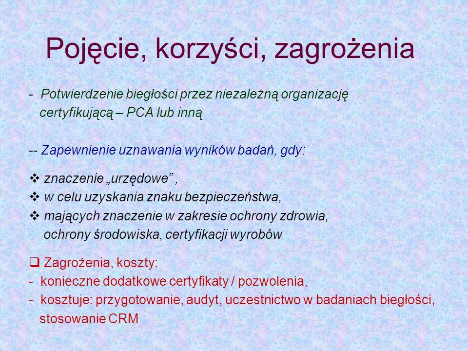 Główne bieżące obowiązki w laboratorium w zakresie wymagań systemu zapewnienia jakości Ogłoszenie, wdrożenie, utrzymywanie, aktualizacja - Polityki Jakości, Księgi Jakości i Dokumentów Jakości, powołanie i kompetancje Specjalisty d/s Jakości / Kierownika Badań (GLP), przygotowanie i aktualizacja Planów Jakości, Procedur, Instrukcji, Wykazów, Specyfikacji, wykonywanie i archiwizacja Zapisów i Dokumentów; Ogłoszenie, wdrożenie, utrzymywanie, aktualizacja - Polityki Jakości, Księgi Jakości i Dokumentów Jakości, powołanie i kompetancje Specjalisty d/s Jakości / Kierownika Badań (GLP), przygotowanie i aktualizacja Planów Jakości, Procedur, Instrukcji, Wykazów, Specyfikacji, wykonywanie i archiwizacja Zapisów i Dokumentów; Okresowo - Wewnętrzny Audyt Jakości i poddawanie się Audytom / Kontrolom (GLP), Działania Korygujące i Zapobiegawcze, weryfikacja ich skuteczności, Przeglądy Jakości; Okresowo - Wewnętrzny Audyt Jakości i poddawanie się Audytom / Kontrolom (GLP), Działania Korygujące i Zapobiegawcze, weryfikacja ich skuteczności, Przeglądy Jakości; Utrzymywanie systemu Nadzoru nad Wyposażeniem Pomiarowym, systematycznej Kontroli Jakości Badań, stosowanie Metod Statystycznych ; Utrzymywanie systemu Nadzoru nad Wyposażeniem Pomiarowym, systematycznej Kontroli Jakości Badań, stosowanie Metod Statystycznych ; Wykonywanie Walidacji metod badań i oprogramowania, Kwalifikowanie Sprzętu Pomiarowego i oprogramowania (GLP); Wykonywanie Walidacji metod badań i oprogramowania, Kwalifikowanie Sprzętu Pomiarowego i oprogramowania (GLP); Udział w Między-Laboratoryjnych Badaniach Porównawczych i Badaniach Biegłości; Udział w Między-Laboratoryjnych Badaniach Porównawczych i Badaniach Biegłości; Utrzymywanie pod kontrolą procesów i prac w laboratorium, w tym: Nadzór nad Dostawami, Badaniami, Sprawdzeniami, Kalibracjami itd.