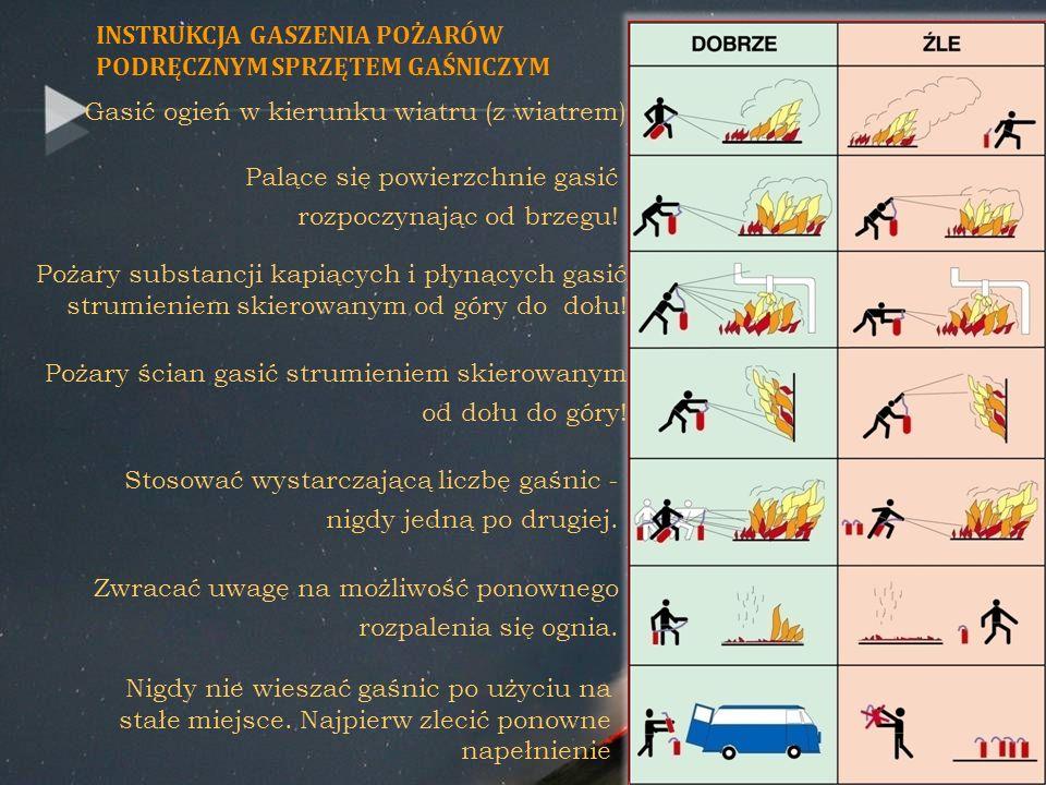 Gasić ogień w kierunku wiatru (z wiatrem) Palące się powierzchnie gasić rozpoczynając od brzegu! Pożary substancji kapiących i płynących gasić strumie
