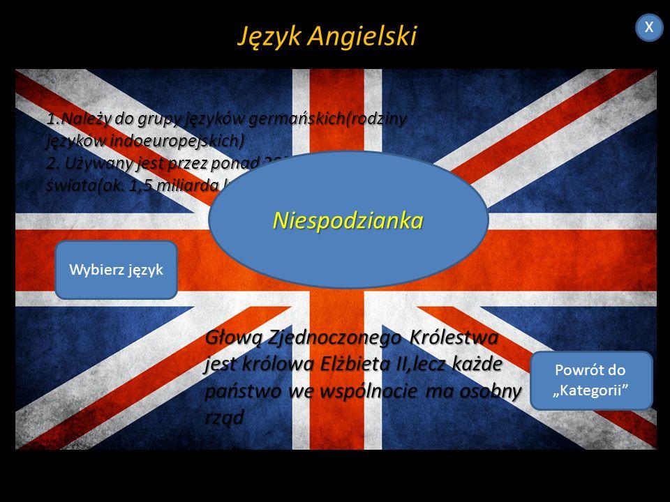 Wybór języka Powrót do Kategorii X Język Angielski Język Niemiecki Język Rosyjski
