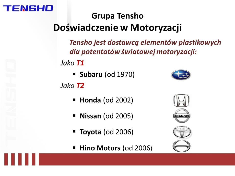 Grupa Tensho Doświadczenie w Motoryzacji Tensho jest dostawcą elementów plastikowych dla potentatów światowej motoryzacji: Jako T1 Subaru (od 1970) Ja