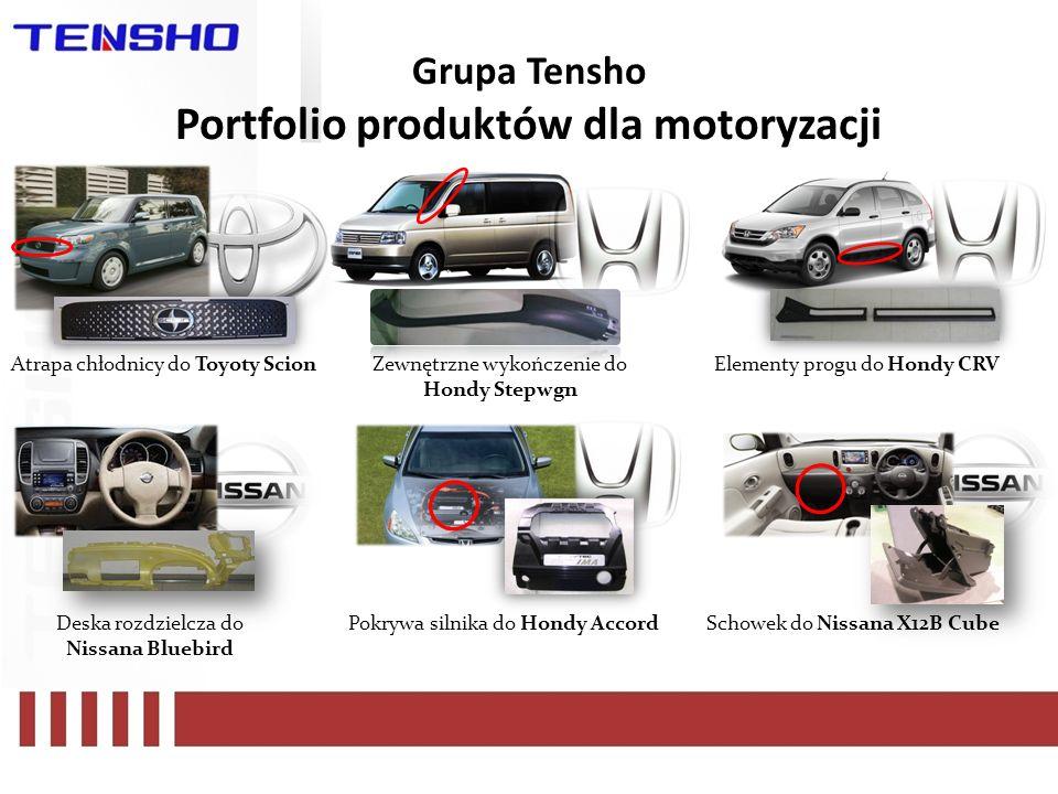 Grupa Tensho Portfolio produktów dla motoryzacji Atrapa chłodnicy do Toyoty ScionZewnętrzne wykończenie do Hondy Stepwgn Deska rozdzielcza do Nissana