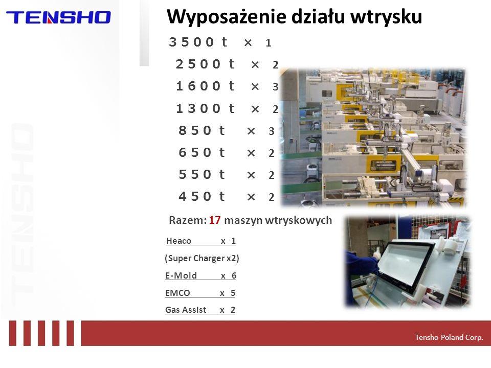 Tensho Poland Corp. Wyposażenie działu wtrysku × 1 × 2 × 3 × 2 × 3 × 2 Razem: 17 maszyn wtryskowych Heaco x 1 (Super Charger x2) E-Mold x 6 EMCO x 5 G