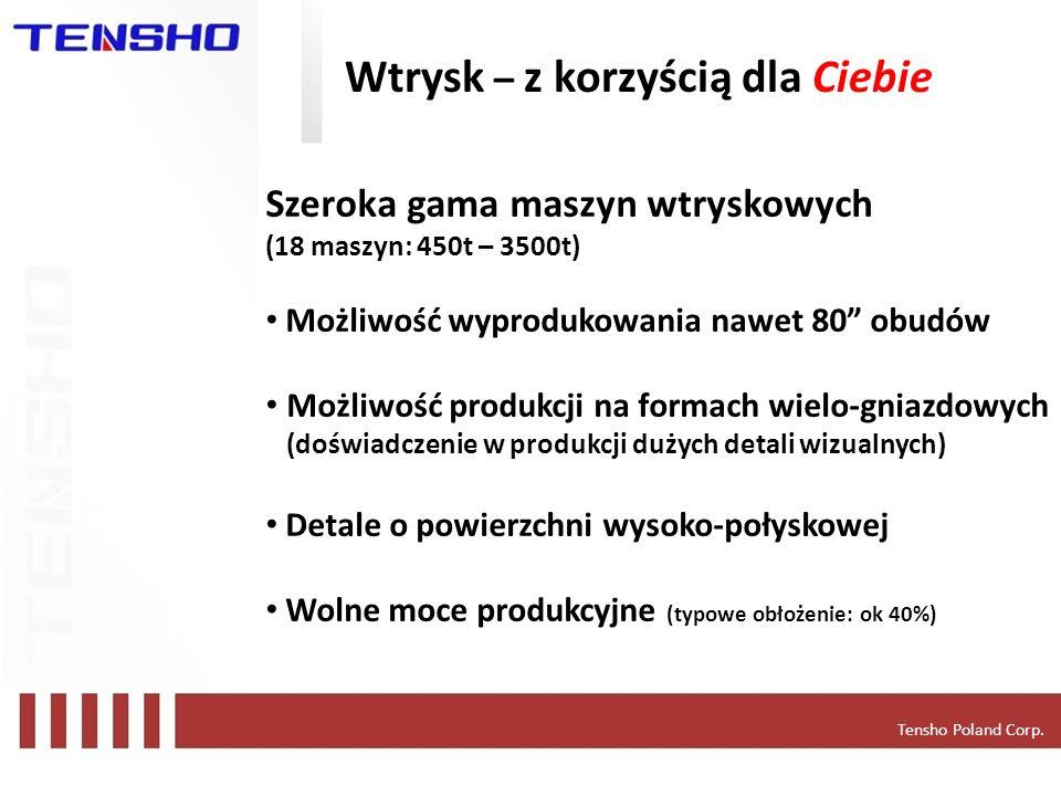 Tensho Poland Corp. Wtrysk – z korzyścią dla Ciebie Szeroka gama maszyn wtryskowych (18 maszyn: 450t – 3500t) Możliwość wyprodukowania nawet 80 obudów