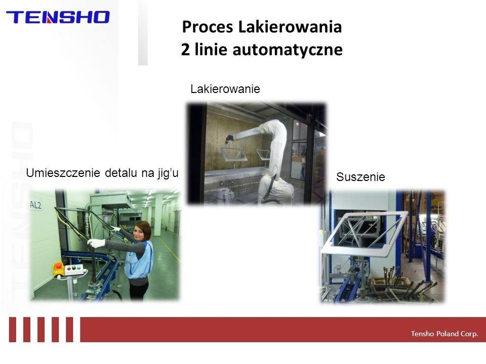 Tensho Poland Corp. Proces Lakierowania 2 linie automatyczne Lakierowanie Suszenie Umieszczenie detalu na jigu