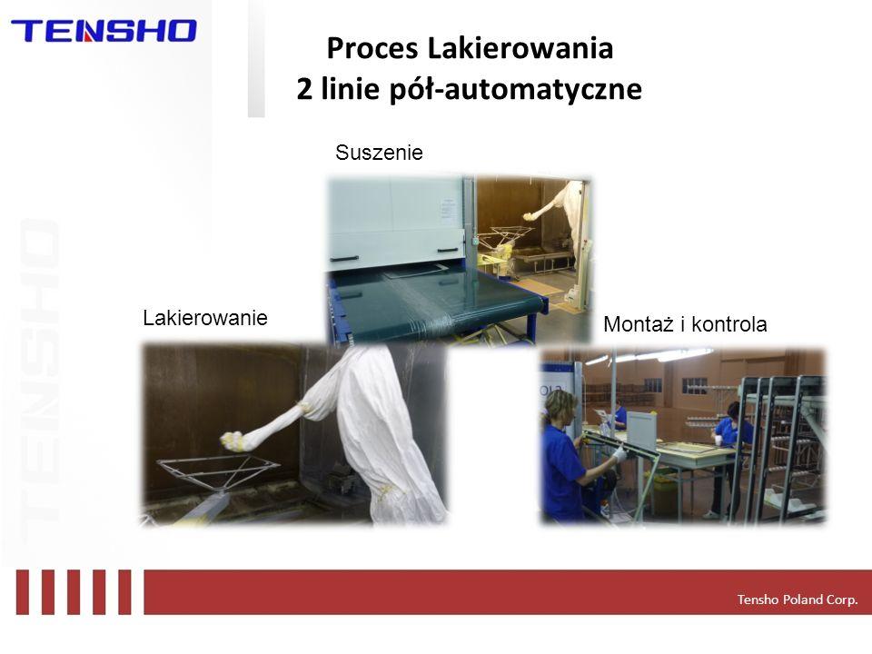 Tensho Poland Corp. Proces Lakierowania 2 linie pół-automatyczne Lakierowanie Suszenie Montaż i kontrola