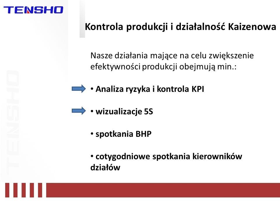 Kontrola produkcji i działalność Kaizenowa Nasze działania mające na celu zwiększenie efektywności produkcji obejmują min.: Analiza ryzyka i kontrola