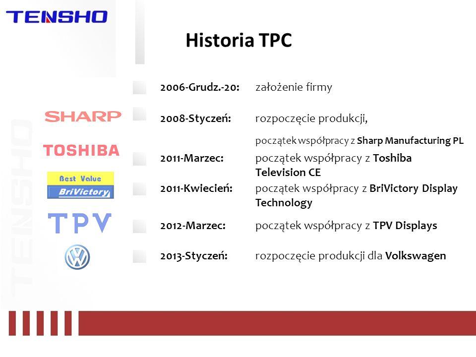 Historia TPC 2006-Grudz.-20:założenie firmy 2008-Styczeń:rozpoczęcie produkcji, początek współpracy z Sharp Manufacturing PL 2011-Marzec:początek wspó
