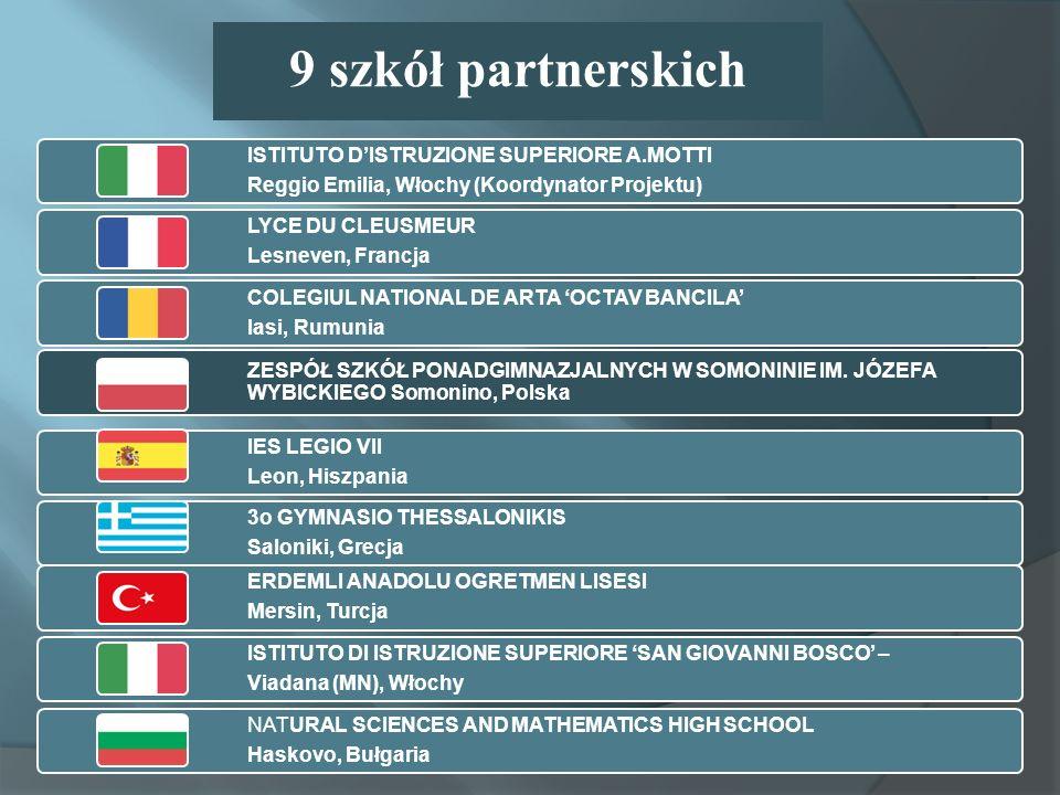9 szkół partnerskich ISTITUTO DISTRUZIONE SUPERIORE A.MOTTI Reggio Emilia, Włochy (Koordynator Projektu) LYCE DU CLEUSMEUR Lesneven, Francja COLEGIUL