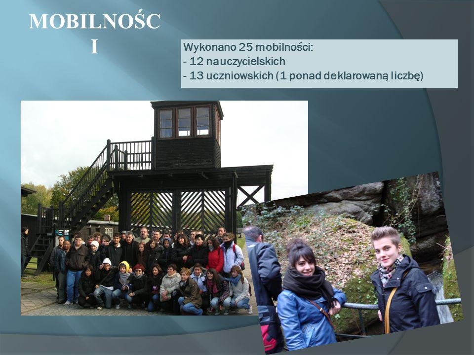 Wykonano 25 mobilności: - 12 nauczycielskich - 13 uczniowskich (1 ponad deklarowaną liczbę) MOBILNOŚC I