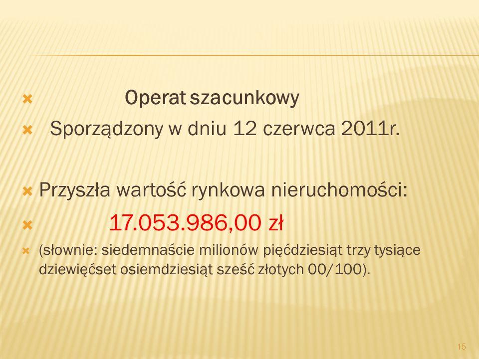 Operat szacunkowy Sporządzony w dniu 12 czerwca 2011r. Przyszła wartość rynkowa nieruchomości: 17.053.986,00 zł (słownie: siedemnaście milionów pięćdz