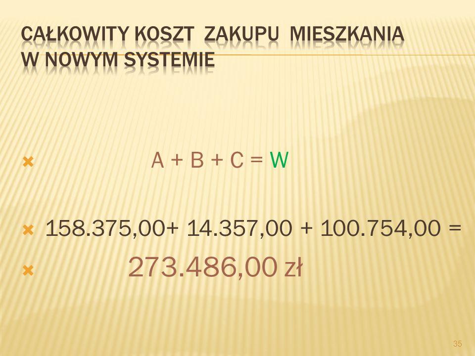A + B + C = W 158.375,00+ 14.357,00 + 100.754,00 = 273.486,00 zł 35