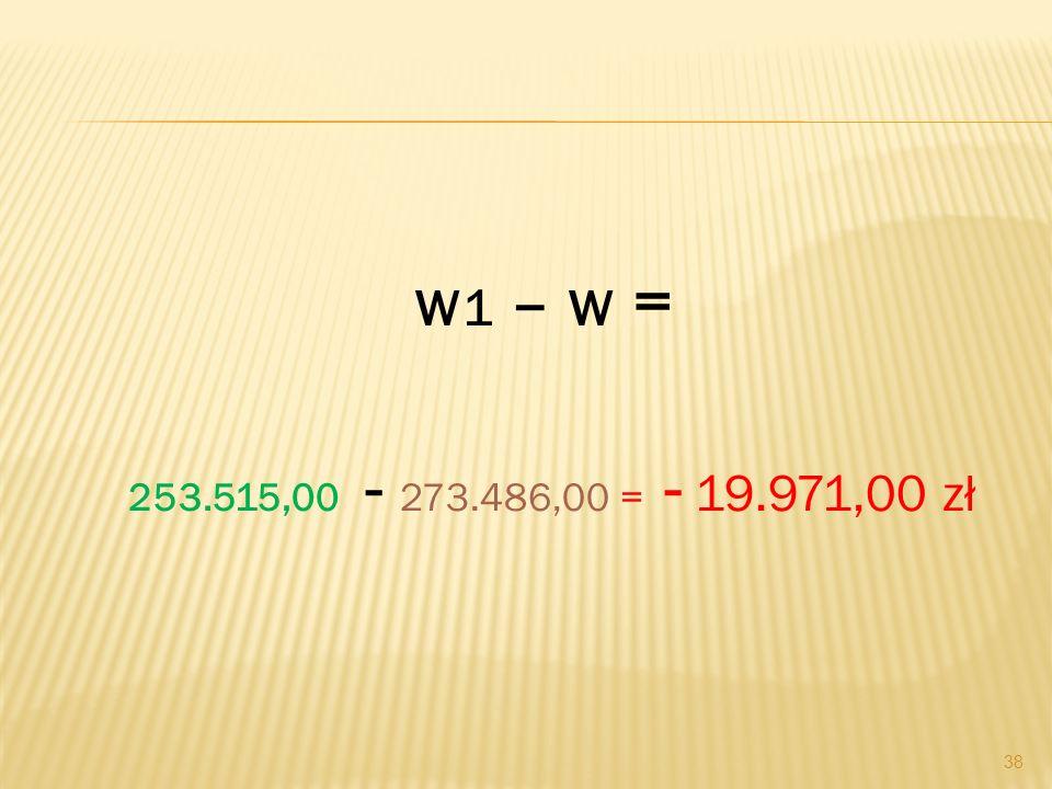 w 1 – w = 253.515,00 - 273.486,00 = - 19.971,00 zł 38